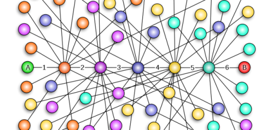 800px-Six_degrees_of_separation.svg_-685x327